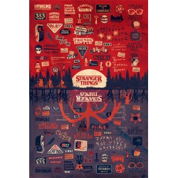 Maxi Poster STRANGER THINGS - The Upside Down